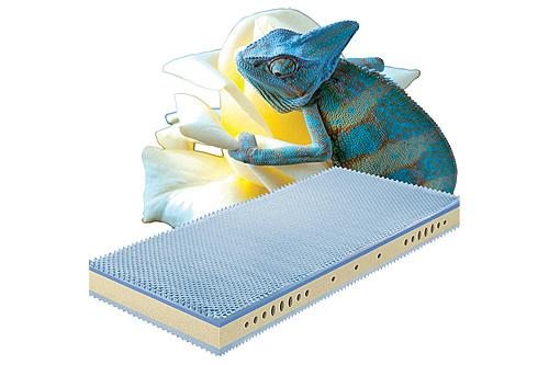 matratze mit gel matratze mit gel with matratze mit gel excellent sealy hybrid style matratze. Black Bedroom Furniture Sets. Home Design Ideas